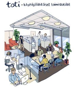 TOTI - käyttäjälähtöiset toimistotilat